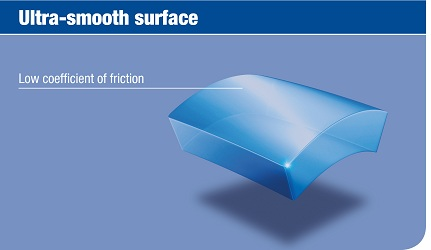 Ultra-smooth lens surface