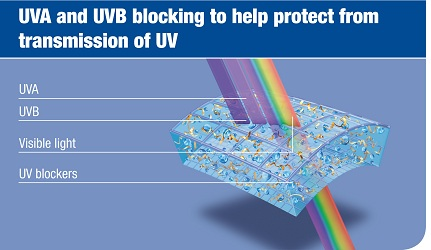 UV-blocker image